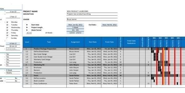 Free Gantt Chart Template Excel 2013 Excel Gantt Chart Template Xls Gantt Chart Excel 2010 Download Gantt Chart Excel Template 2013 Excel 2010 Gantt Chart Template Project Management Gantt Chart Excel Excel Simple Gantt Chart Template