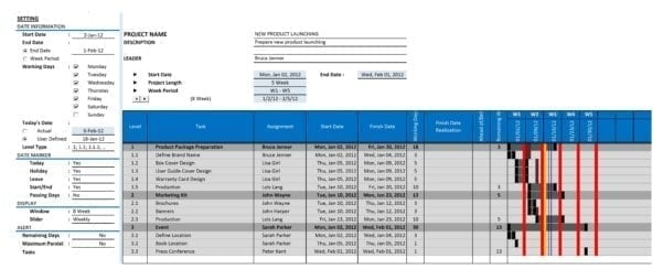 Excel Simple Gantt Chart Template