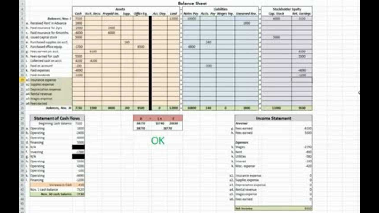 Excel Accounting Template For Small Business Excel Untuk Akuntansi Small Business Accounts Spreadsheet Template Free Uk Accounting In Excel 2007 Template Small Business Accounting Spreadsheet Template Free Accounting Excel Program Small Business Accounting Spreadsheet Template Astralia