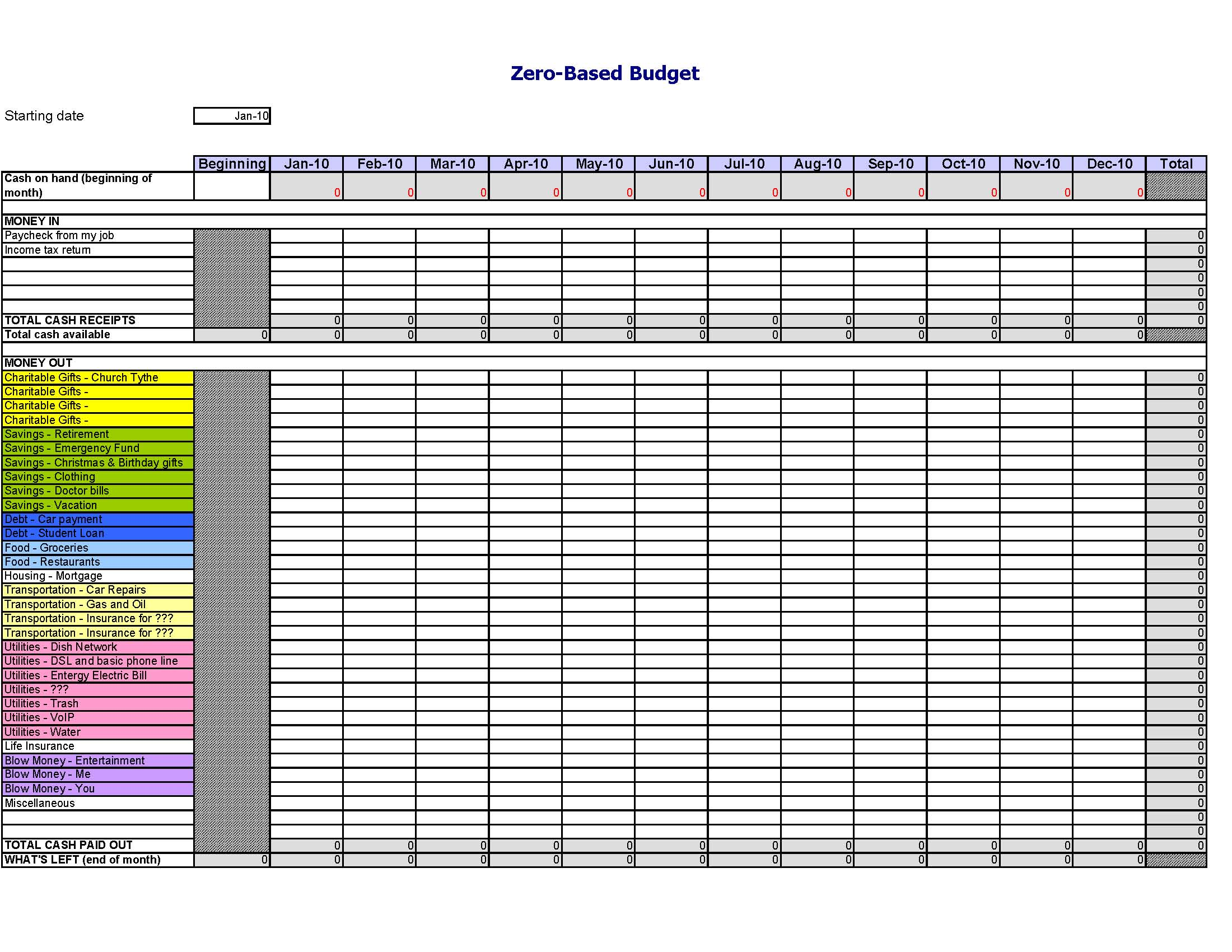 Finance Spreadsheet Template Free
