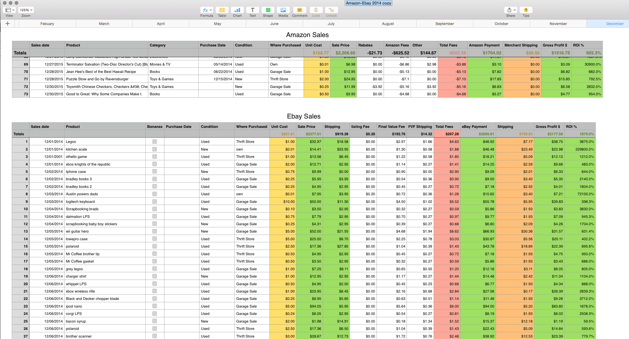 Free Sales Tracking Spreadsheet Template Sales Tracking Spreadsheet Template Spreadsheet Templates for Busines Spreadsheet Templates for Busines Free Sales Tracking Spreadsheet Template