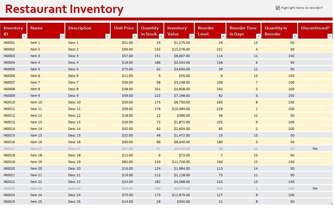 Inventory Excel Formulas