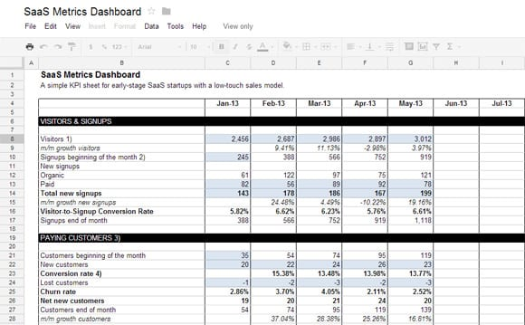 Kpi Tracking Spreadsheet Template Kpi Spreadsheet Template Spreadsheet Templates for Busines Spreadsheet Templates for Busines Kpi Presentation