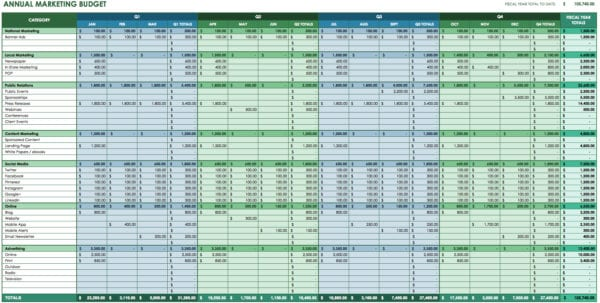 Easy Free Budget Spreadsheet 12 Month Cash Flow Budget For Artists And Creatives Monthly Expense Template Excel Monthly Spend Spreadsheet 12 Month Budget Worksheet Printable Free Personal Monthly Budget Spreadsheet Excel Budget Calculator Spreadsheet