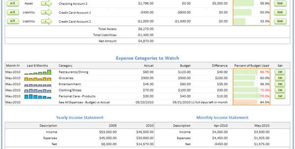 Personal Finance Spreadsheet Template Excel
