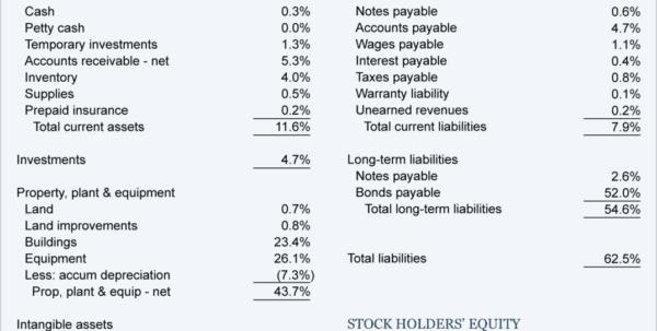 Profit And Loss Statement Adalah
