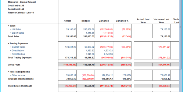 Profit Loss Spreadsheet Template Profit Spreadsheet Template Spreadsheet Templates for Business