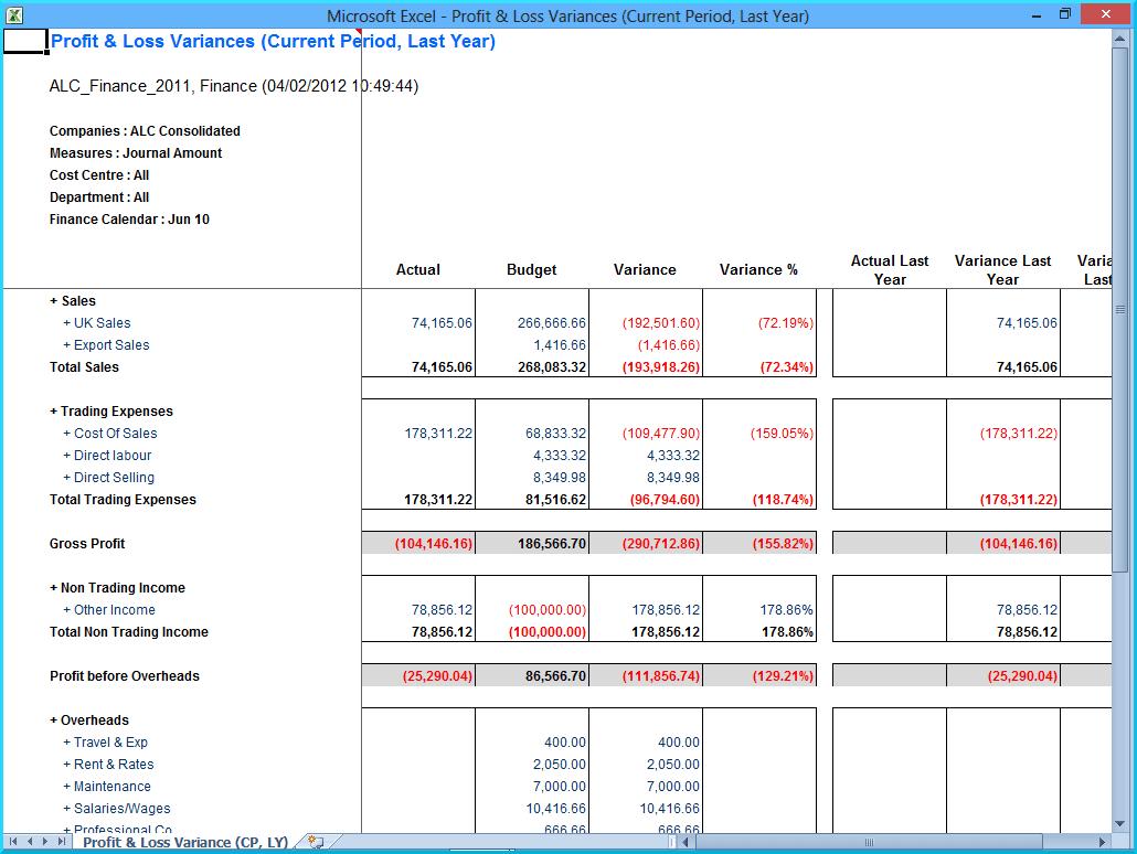 Profit Loss Spreadsheet Template Profit Spreadsheet Template Spreadsheet Templates for Busines Spreadsheet Templates for Busines Profit And Loss Statement Pdf