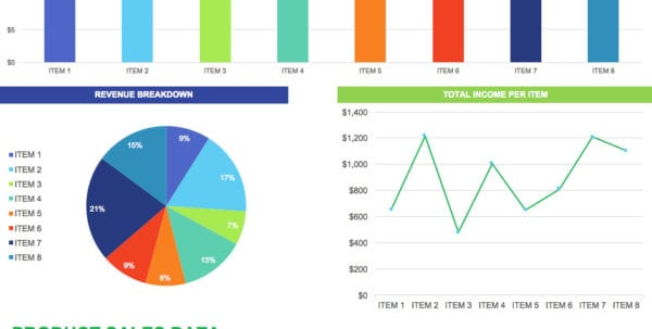 Sales Forecast Spreadsheet Template Excel