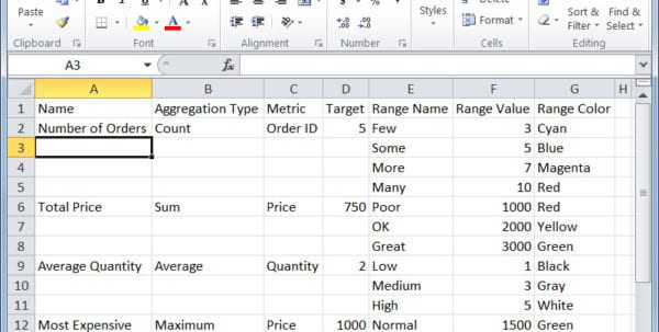 Sales Kpi Spreadsheet