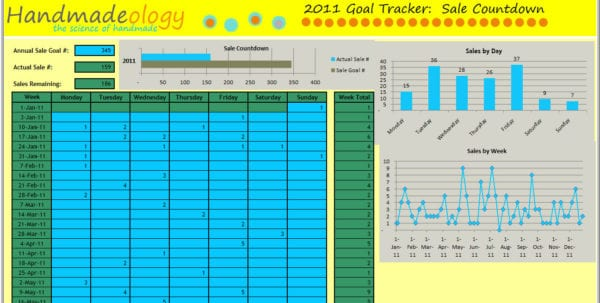 Sales Tracking Report Template Sales Tracking Spreadsheet Template Spreadsheet Templates for Business