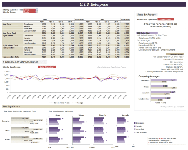 Sales Tracking Software