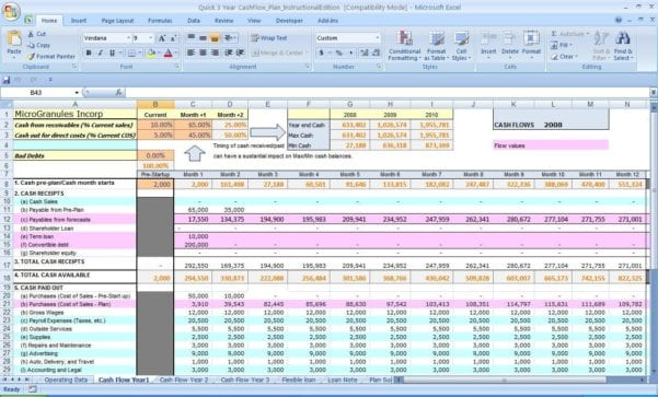 Sample Cash Flow Statement Excel