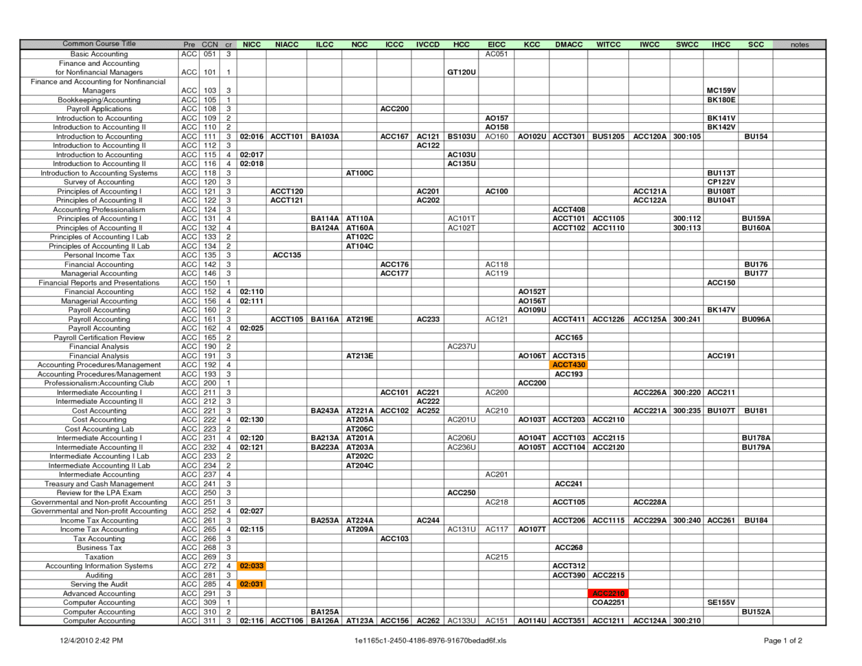 Free Accounting Templates For Excel Simple Bookkeeping Sheet Free Bookkeeping Spreadsheet For Small Business Basic Accounting Spreadsheet Free Printable Daily Ledger Bookkeeping Spreadsheet Example Free Excel Accounting Spreadsheet  Simple Bookkeeping Sheet Bookkeeping Spreadsheet Template Free Spreadsheet Templates for Busines