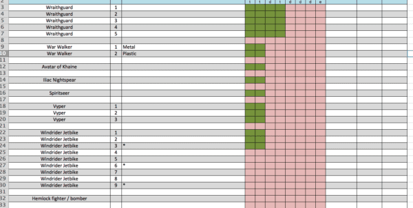 Tracking Spreadsheet Template Excel Sales Tracking Spreadsheet Template Spreadsheet Templates for Business